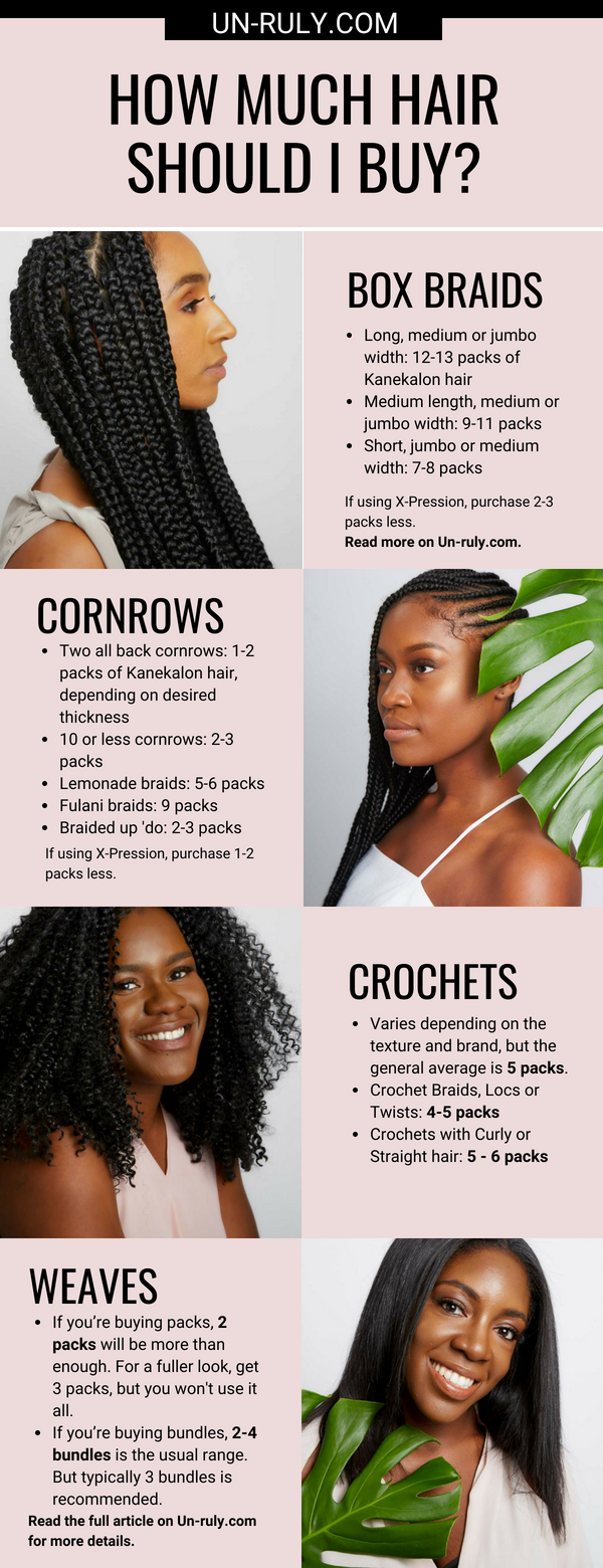 How Much Hair Should I Buy? The Complete Guide!